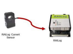 RAILog monitor