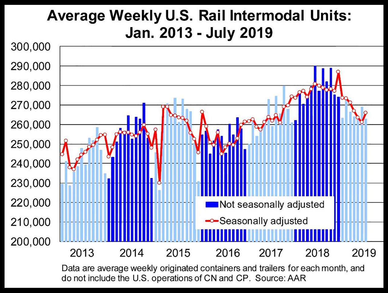 Free Railroad Books ( pdf downloads) & Railroad News: Travel
