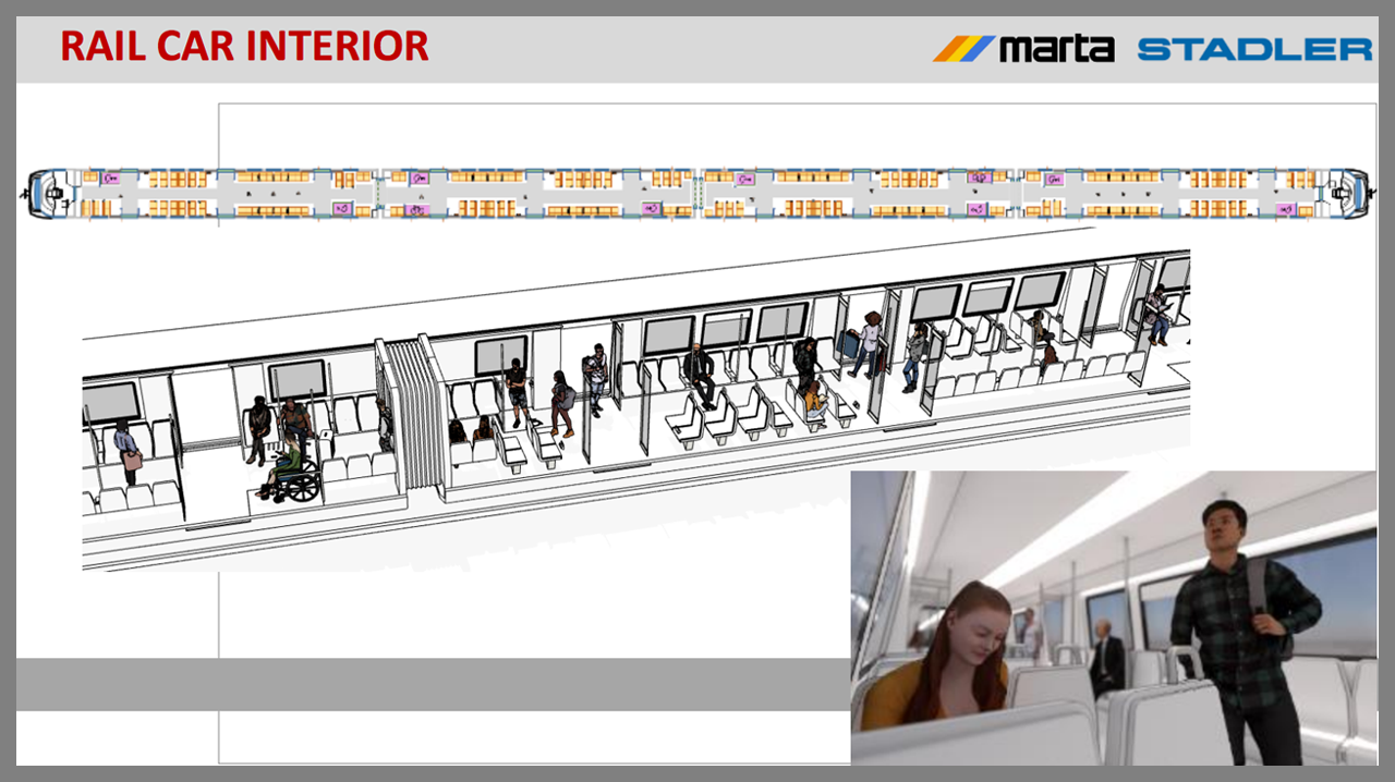 While some interior elements of the new Stadler rapid transit cars—like the open gangway between each pair—have been determined, the public can express priorities and preferences by voting on options for seating, luggage storage, bike areas, maps/wayfinding, handrails/stanchions, and ADA accessibility.